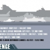 The Challenge: Boat Traffic