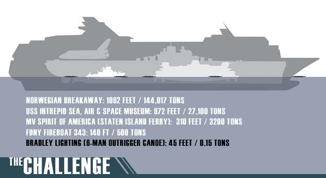 challenge-ships